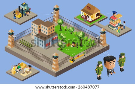 Prisons. Vector illustration style flat design. Depicted prisoner, trees, grass, flowers, soldier, books, slave, colony, camera, outfitting, grill, bench, stop, checkpoint, people, rehabilitation. - stock vector