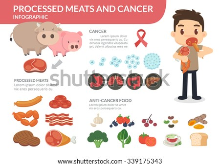 Processed meats and cancer. A man eating processed meats. Anti-cancer foods. - stock vector