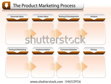 Product Marketing Process Chart - stock vector
