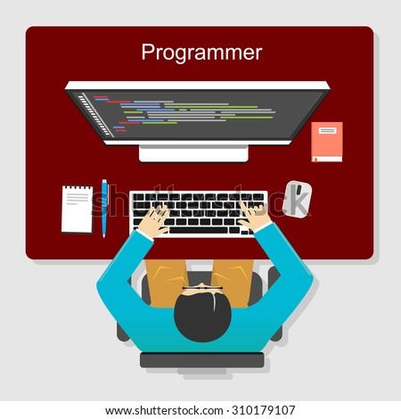 computer coding programs