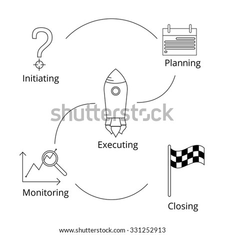 Project management processes icons set in line style - stock vector