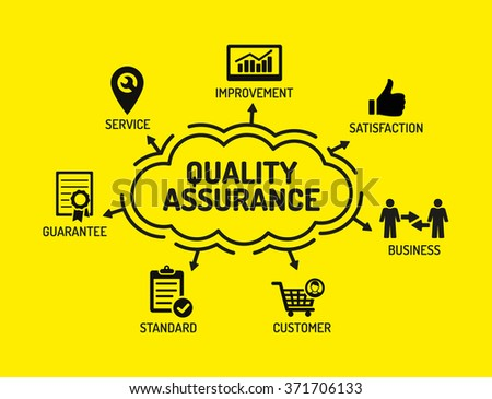 Quality Assurance. Chart with keywords and icons on yellow background - stock vector