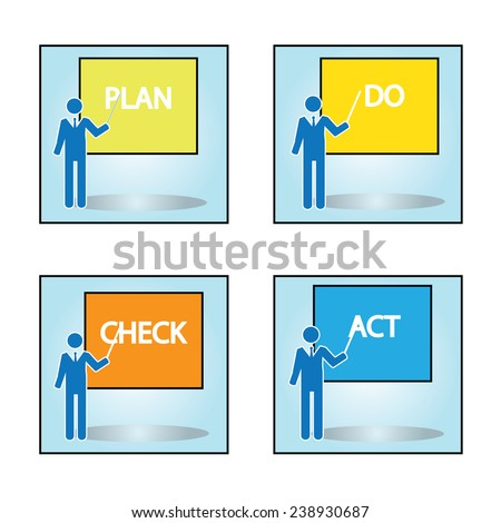 Quality management system plan do check act,business man point to Plan Do Check Act, PDCA icon - stock vector