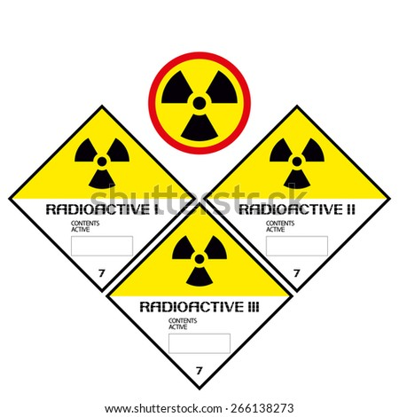 Radioactive Poster for the safety of the environment and health. Vector illustration. - stock vector