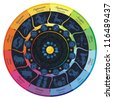 Rainbow wheel of the twelve zodiac signs and constellations - stock vector