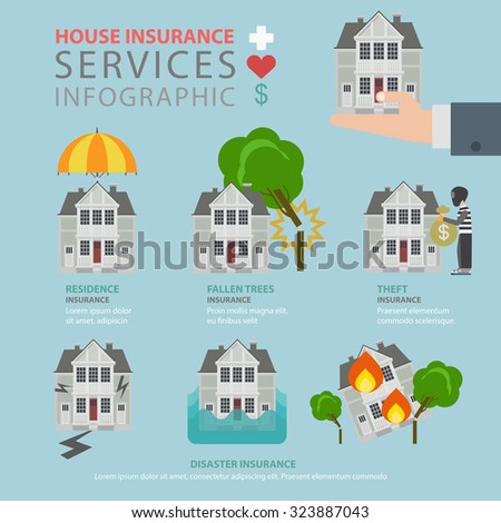 Realty estate insurance service flat style thematic infographics concept. Residential house home fallen tree theft disaster fire damage flood info graphic. Conceptual web site infographic collection. - stock vector