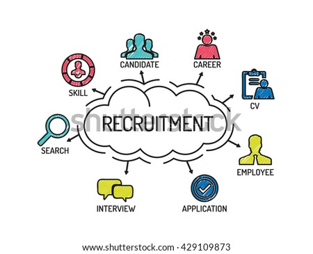 Recruitment. Chart with keywords and icons. Sketch - stock vector