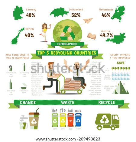 Recycle Infographic, Top five recycling countries. - stock vector