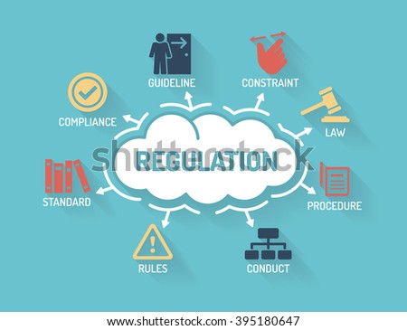 Regulations - Chart with keywords and icons - Flat Design - stock vector