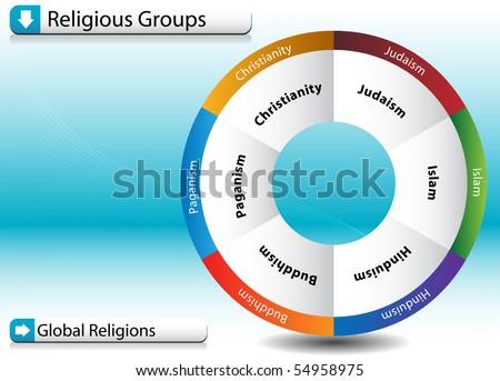 Religious Groups - stock vector