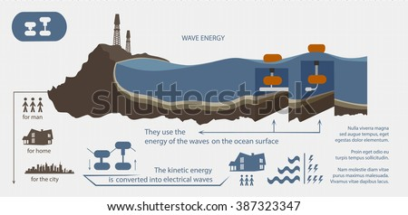 Renewable energy from wave energy illustrated infographics - stock vector