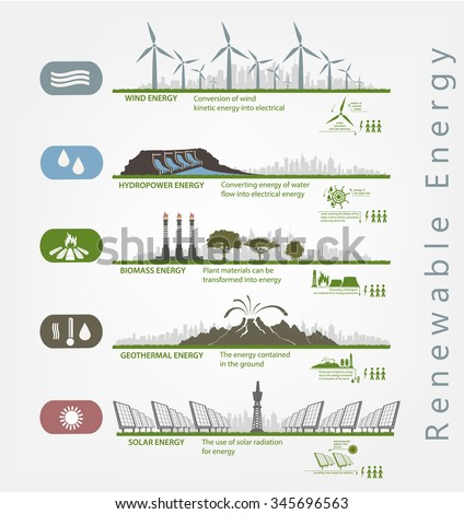 renewable energy in the illustrated examples of infographics with icons - stock vector
