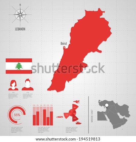 Republic of LEBANON. flag. Asia. World Map. Travel vector Illustration - stock vector