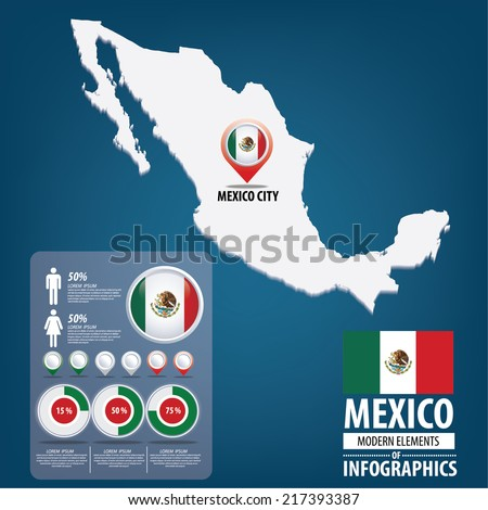 Republic of the Mexico. flag. Travel vector Illustration. infographic world travel - stock vector