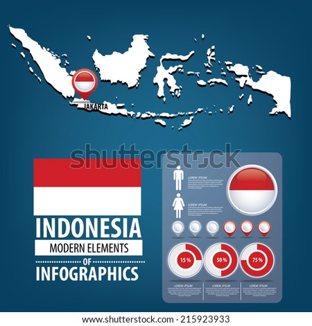 Republic of the Union of Indonesia. flag. Asia. - stock vector