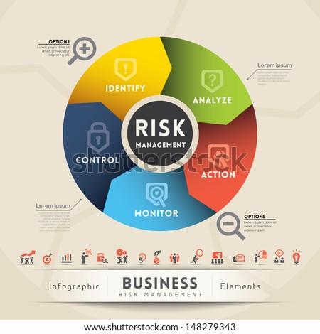 Risk Management Concept Diagram Vector Illustration - stock vector