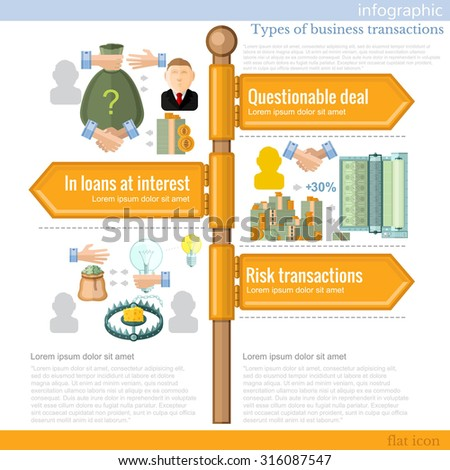 road sign infographic with different types of business transactions. Questionable deal. In loans at interest. Risk transactions - stock vector