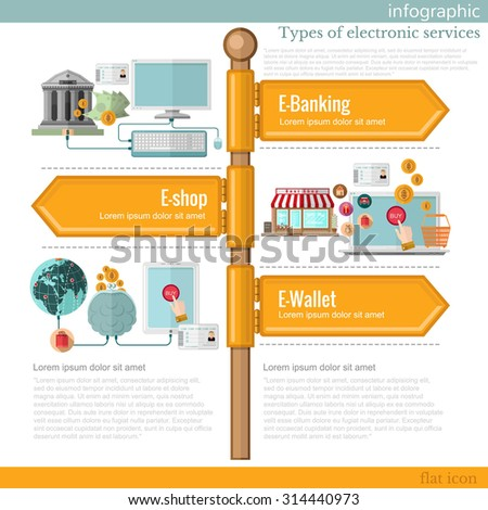 road sign infographic with different types of electronic services. E-Banking. E-shop. E-Wallet - stock vector