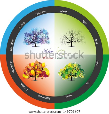 round year - stock vector