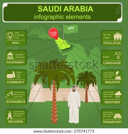 Saudi Arabia infographics, statistical data, sights. Vector illustration - stock vector