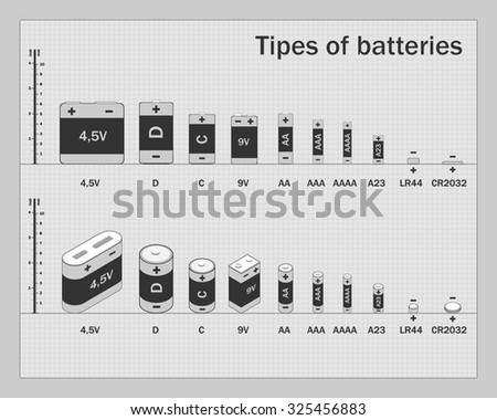 scheme kinds of batteries the actual size and isometrics icons - stock vector