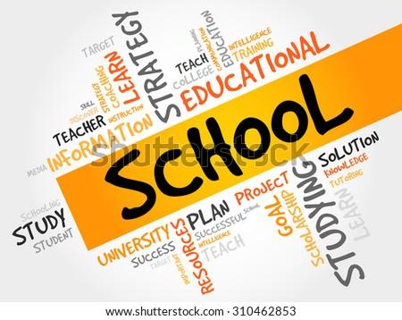 SCHOOL word cloud, education concept - stock vector