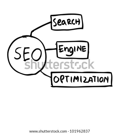 search engine optimization concept - stock vector