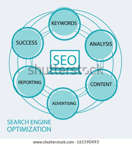 Search Engine Optimization Company   Dallas Expert SEO ...