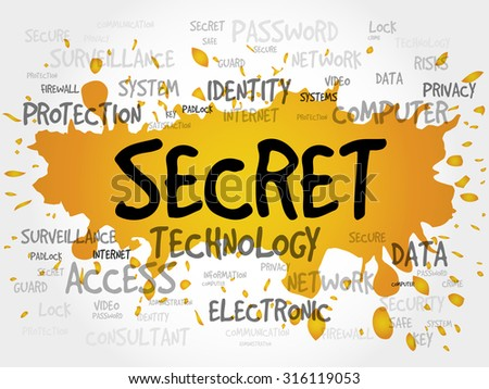 SECRET word cloud, business concept - stock vector