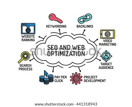 SEO and Web Optimization chart with keywords and icons. Sketch - stock vector