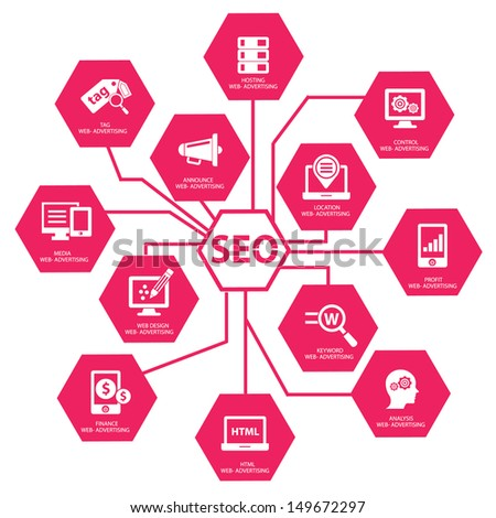 Seo concept on white background,Pink version,vector - stock vector