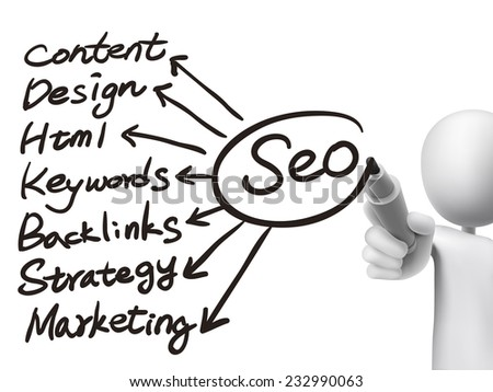 SEO concept written by 3d man over transparent board - stock vector