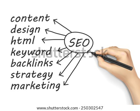 SEO concept written by hand on a white board - stock vector