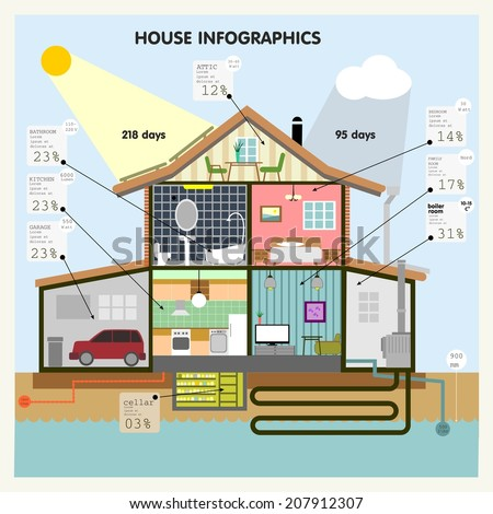 Set elements of Smart House Infographics. Flat design. - stock vector