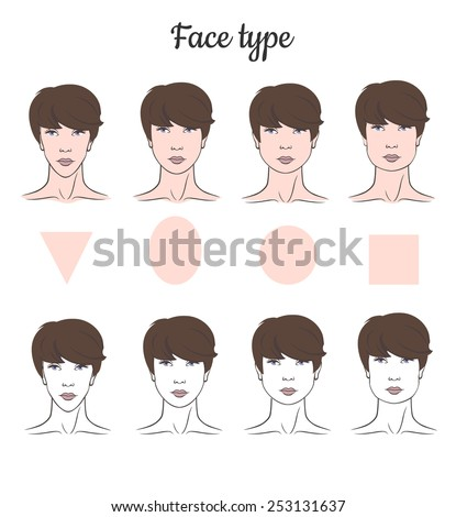 Set of different woman's faces. Forms of a female face -  square, triangle, circle, oval. Vector. - stock vector