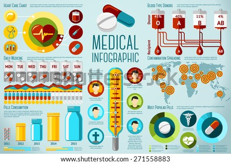 Set of medical infographics - blood types, thermometer rates, pills consumption etc. Vector - stock vector