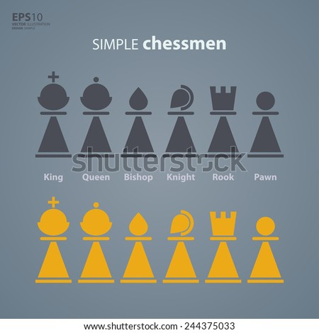 Set of named chess piece vector icons in grey and yellow silhouettes on blue showing the king queen rook bishop knight and pawn - stock vector