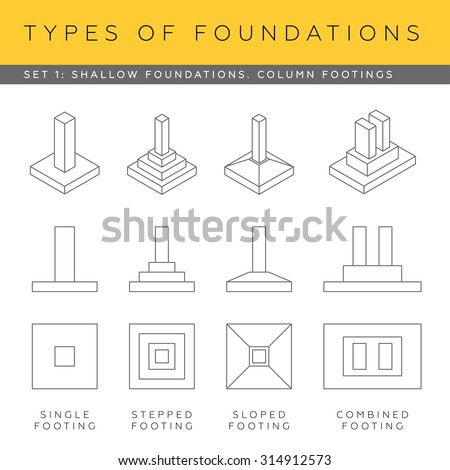shallow foundations types of column footings stock vector