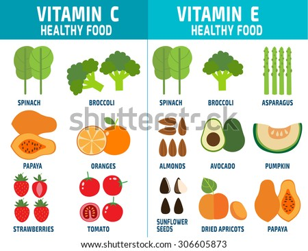 Set of Vitamins C and Vitamins E