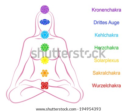Seven main chakras beaded along the corresponding body regions of a meditating woman. Vector illustration over white background. German labeling! - stock vector