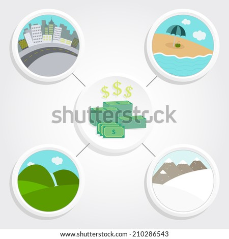 Several landscapes and a stack of money representing the cost and expenses of travel. Travel cost and expenses - stock vector