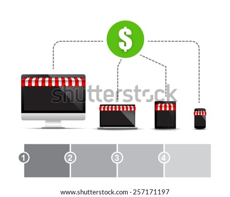 Shop on PC notebook laptop taplet and smart mobile phone vector illustration - stock vector