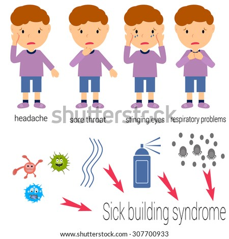 Sick building syndrome. Sick man shows different symptoms: headache, sore throat, stinging eyes, respiratory problems. Bacteria, dust mites, chemicals, moisture.  - stock vector