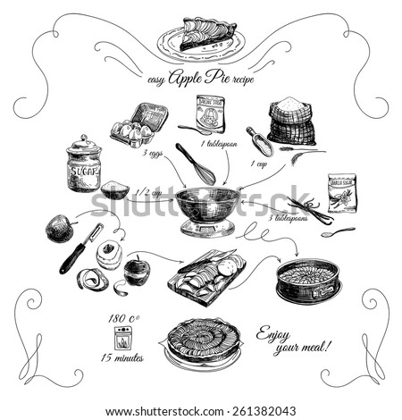Simple Apple pie recipe. Step by step.Hand drawn illustration with apples, eggs, flour, sugar. Homemade pie, dessert. - stock vector