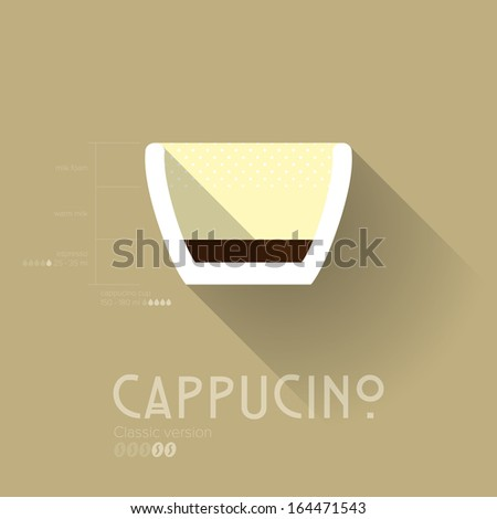 Simple Modern Cappucino Manual Wallpaper - Flat Design - Vector Illustration - stock vector