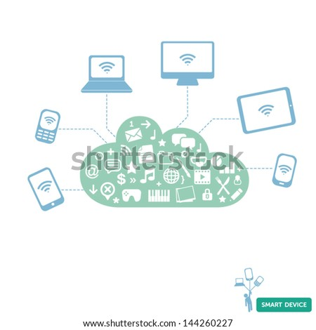 smart devices connected wireless to cloud service - new technology illustration - smart device concept - stock vector