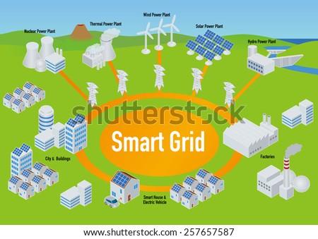 Smart Grid image illustration - stock vector