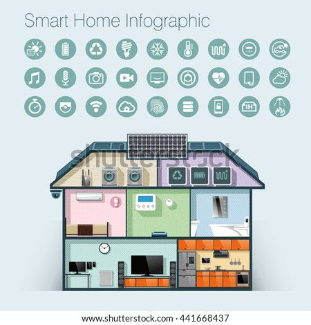 Smart home automation infographic and icons. - stock vector