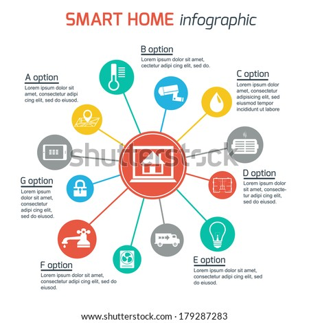 Automation stock photos images pictures shutterstock - How to design a smart home ...