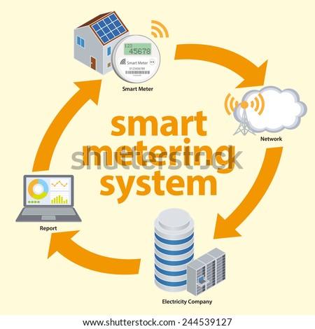 Smart metering system diagram, Vector - stock vector
